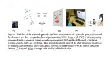 iHap: An Interactive Haptic-based Application for Active Exploration of Facial Expressions
