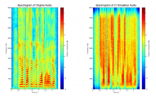 Vibrotactile Patterns to Convey Auditory Cues