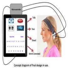 Optimal Implementation and Design of a Portable and Economical EEG Communication Device